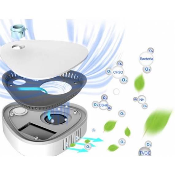 Ozono Portátil Purificador de aire antibacterias